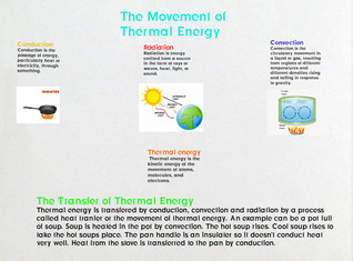 the movement of thermal energy