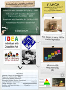 Individuals with Disabilities's thumbnail