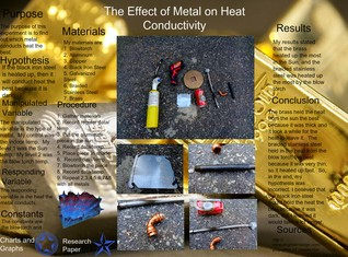 [2015] Zach Wenzel: The Effect of Metal on Heat Conductivity