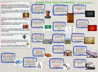 South-East Asia Vocabulary