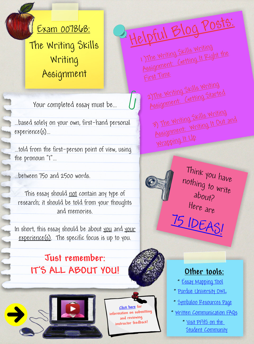 personal writing assignment Personal narrative writing idea: your life's but also printable student assignment sheet click the image to the left writing assignments/prompts tags: creative writing, narrative writing, personal narrative, priting assignment, writing prompt grammar rock: adverbs writing prompt.