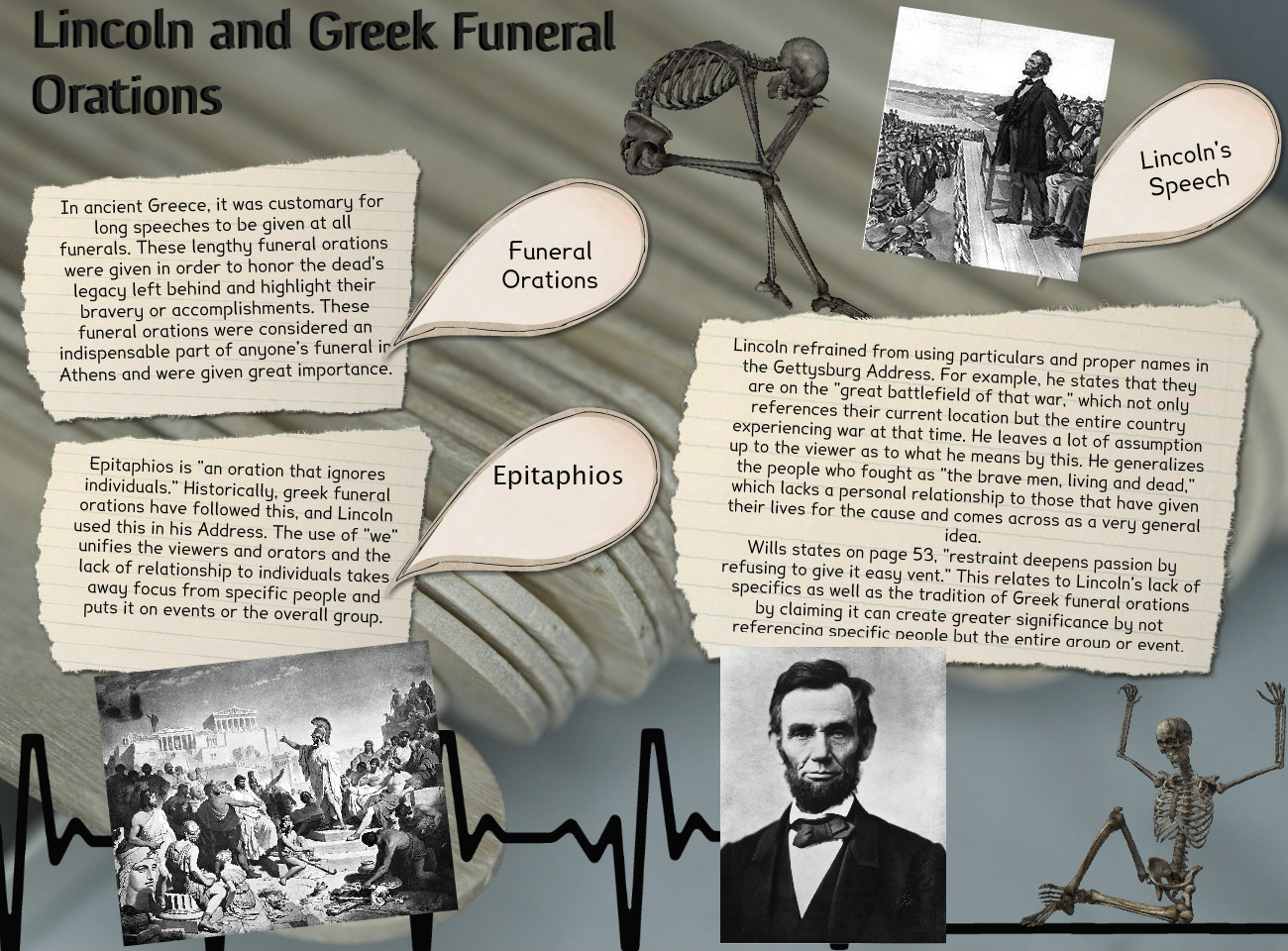 Lincoln and Greek Funeral Orations