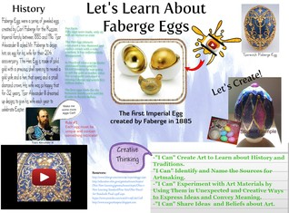 The Art of Faberge Eggs