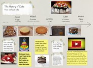 The History of Cake (How We Have Cake)'s thumbnail