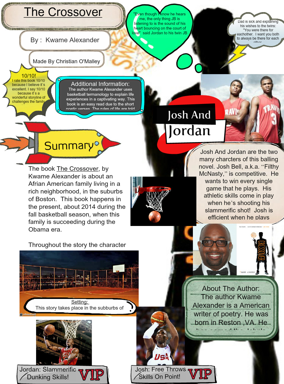 Crossover Book Review Project - Per 8.