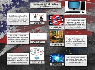 Internet Bill of Rights