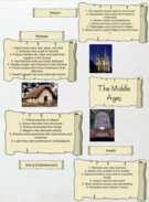 The Middle Ages's thumbnail