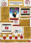 Differentiating and Encouraging Students to Dig Deep into Their Creative Mind's thumbnail