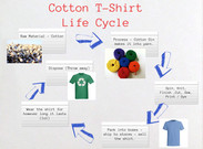 Cotton T-Shirt - Savannah Stover's thumbnail