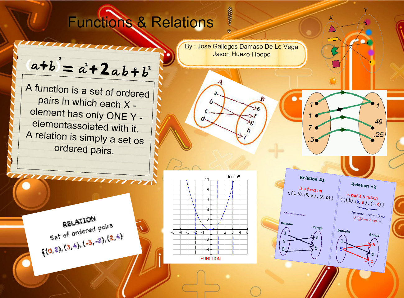 Functions & Relations