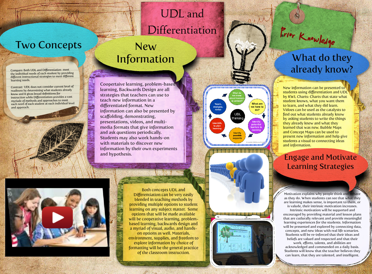 UDL and Differentation
