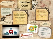 Common Core's thumbnail