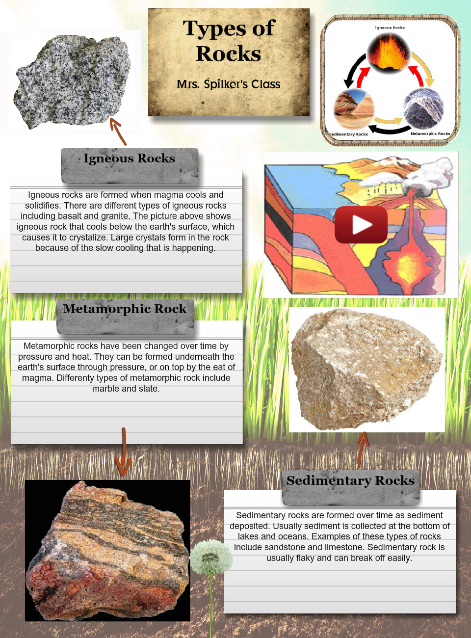 Types of Rocks