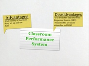 Classroom Performance System's thumbnail