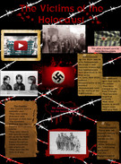 The Victims of the Holocaust's thumbnail
