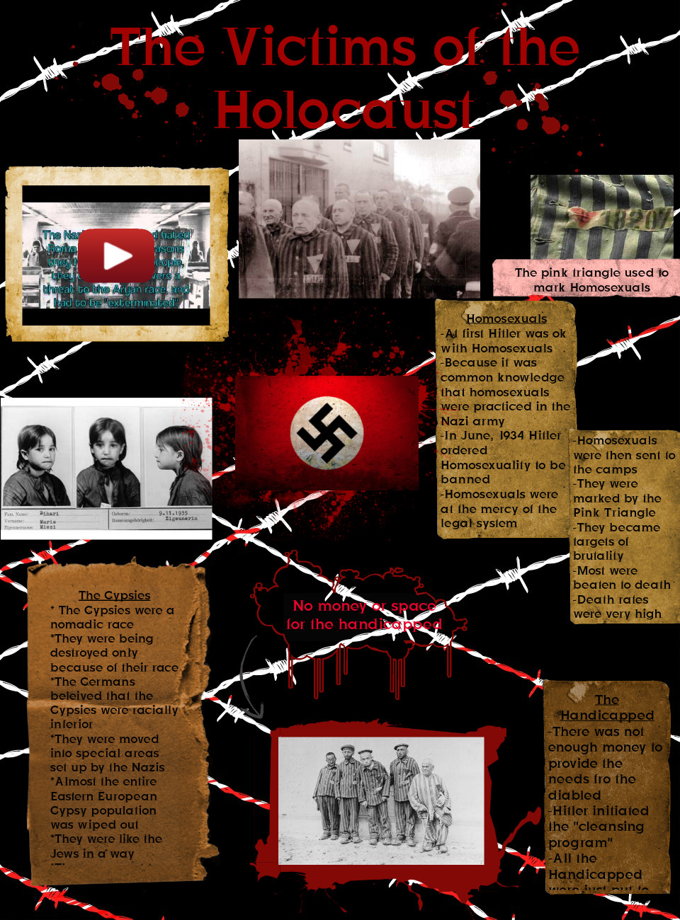 The Victims of the Holocaust