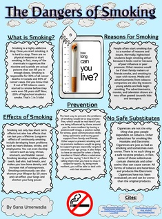 [2015] Sana Umerwadia (Norwood): The Dangers of Smoking