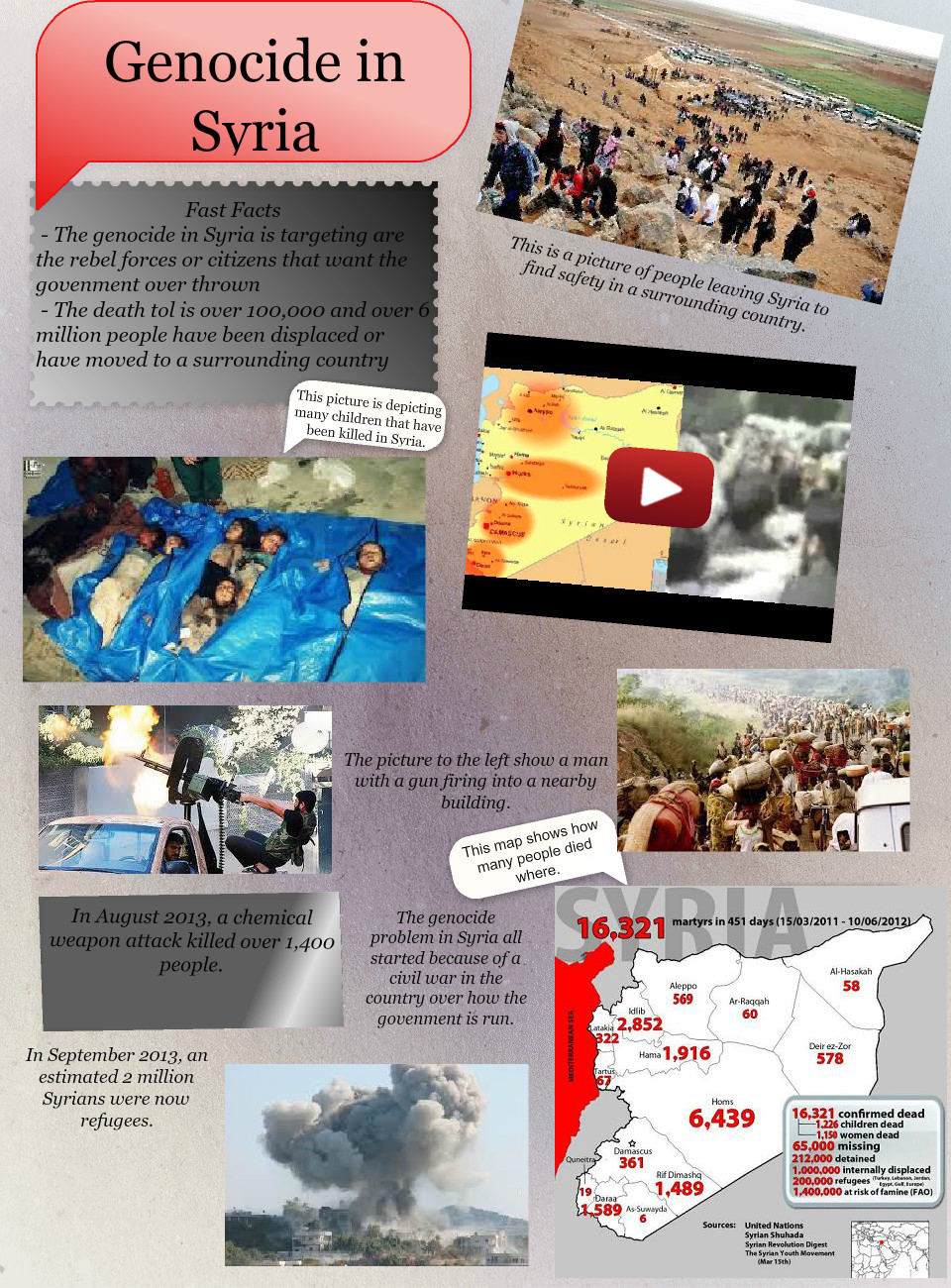 Syria Genocide