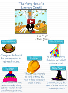 The Many Hats of a Coach!