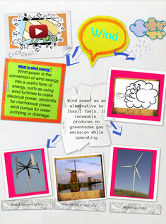Science poster (WIND)
