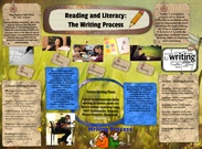 Reading and Literacy: The Writing Process's thumbnail