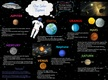 Our Solar System thumbnail
