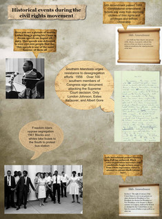 historical events civil rights movment