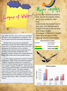 Legacy of WWI