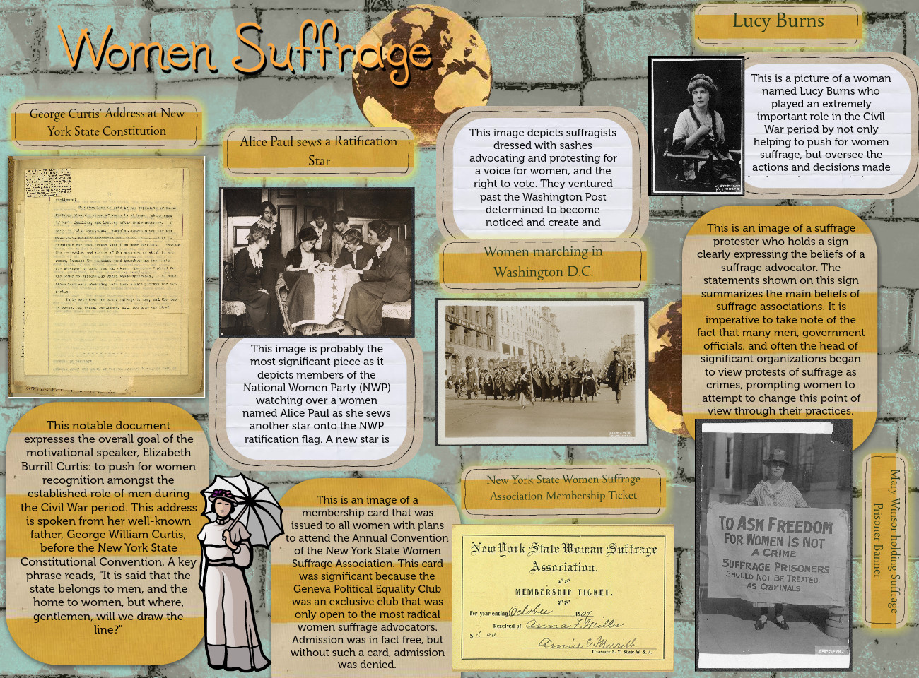 Women Suffrage - Online Museum Exhibit