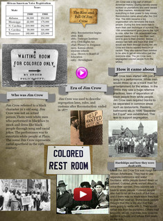 Rise and Fall of Jim Crow