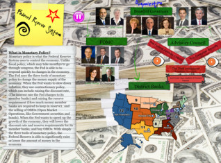 Federal Reserve Glogster