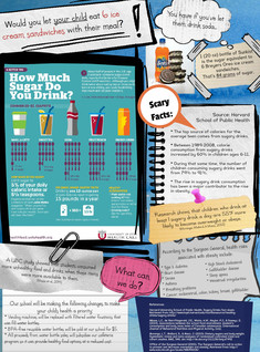 Sugary Drink Consumption in Schools