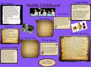 Middle Childhood Fact Sheet's thumbnail