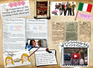 Comparison of 'The Taming of the Shrew' and '10 things I hate about you'
