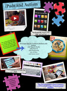 iPads and Autism's thumbnail