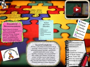 Online Poster Assignment-Autism by Ngozi Izulu
