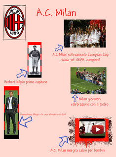 A.C. Milan (finished product)