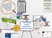 collaborative learning tips and strategies's thumbnail