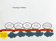 psychology timeline's thumbnail