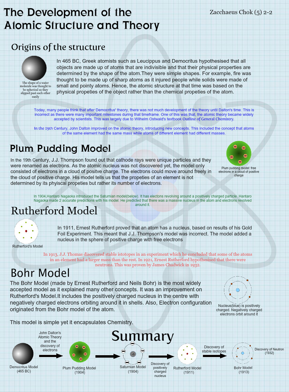The Development of the Atomic Structure and Theory