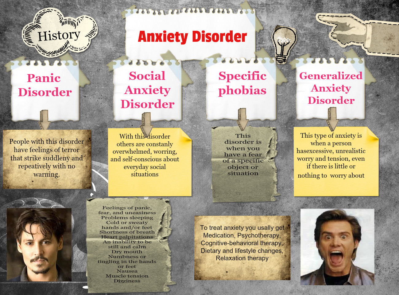 [2014] CourtneyRe: Anxiety Disorder
