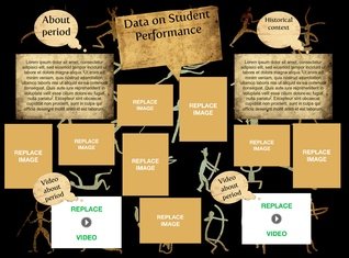Data on Student Performance