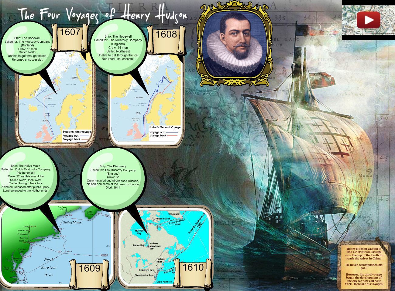Four Voyages of Henry Hudson