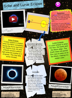 Solar and Lunar Eclipses and their relation to Algebra