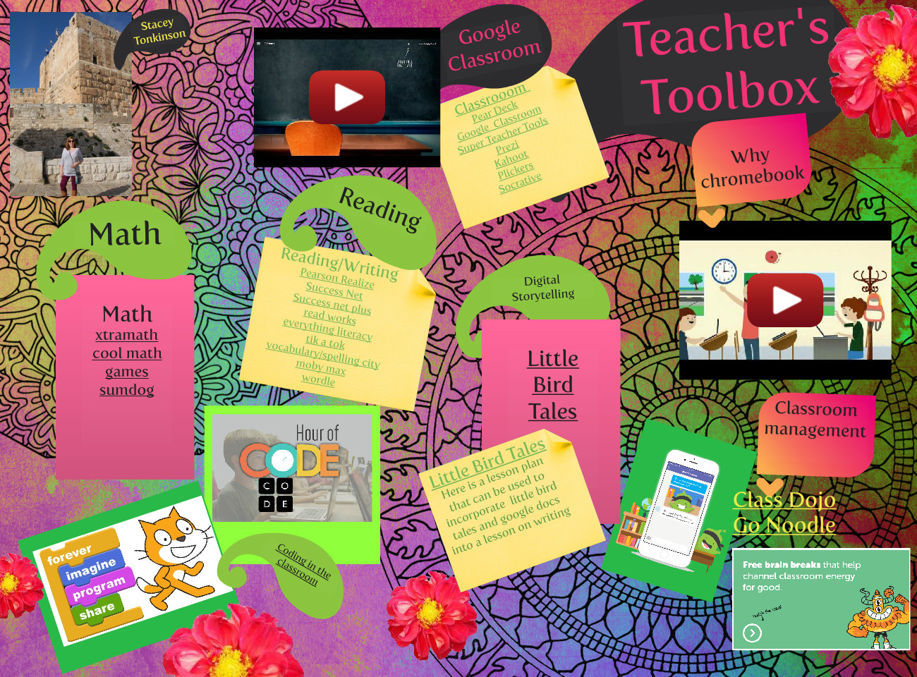 Tonkinson Teacher Toolbox