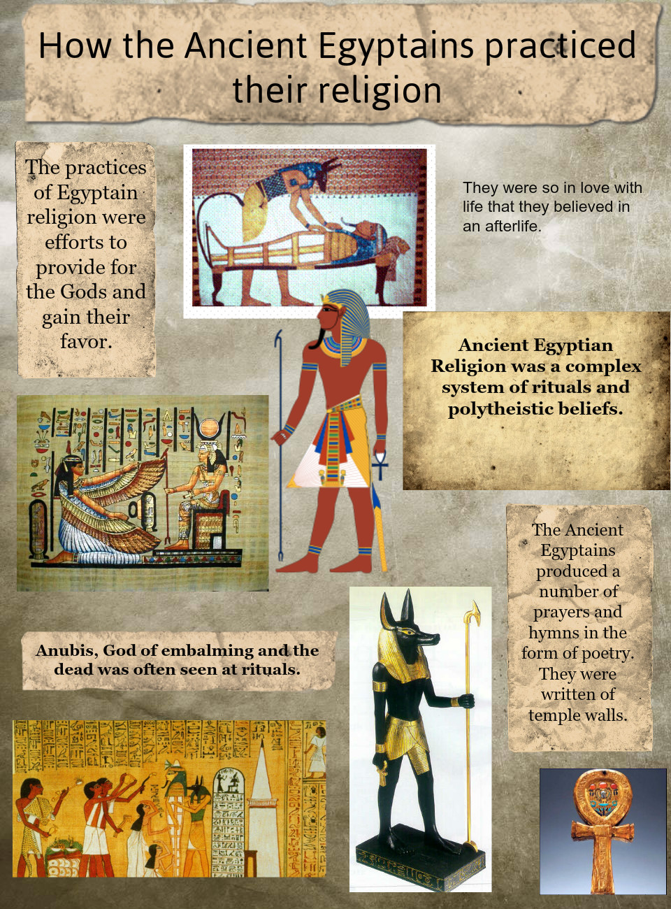 How the Ancient Egyptains practiced their religion