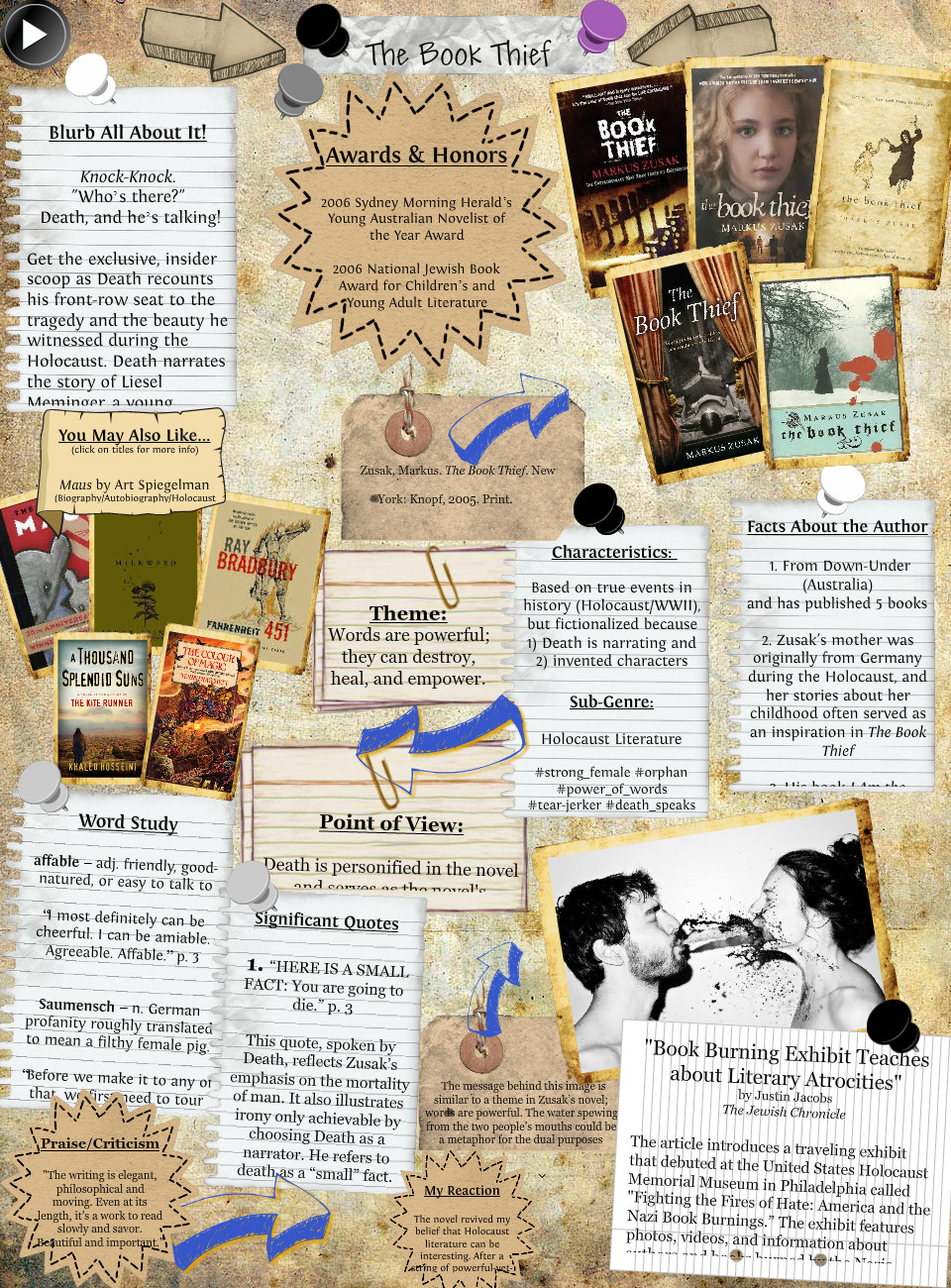 The Book Thief Summer Profile Project: text, images, music, video