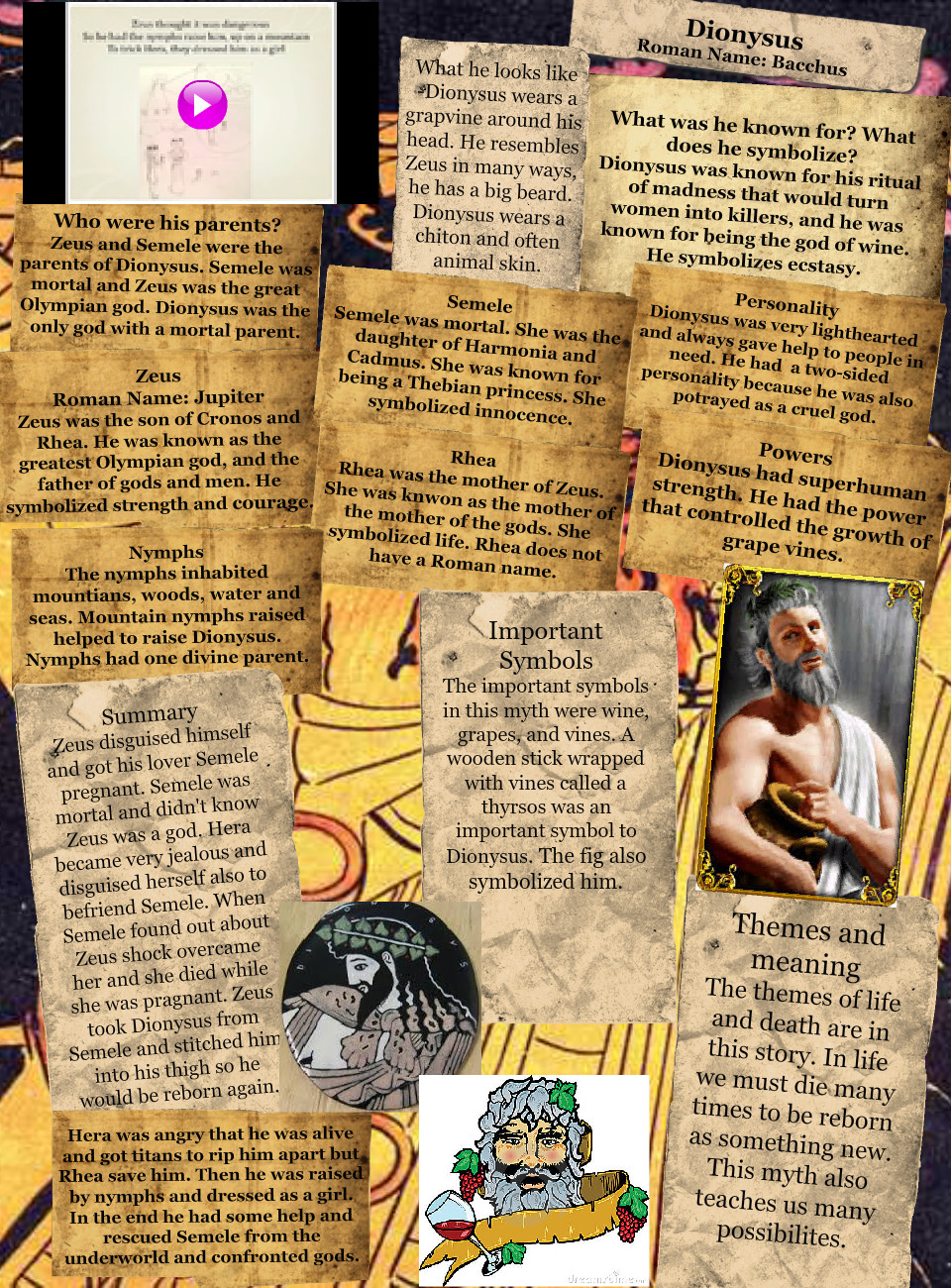 Dionysus: text, images, music, video | Glogster EDU - Interactive