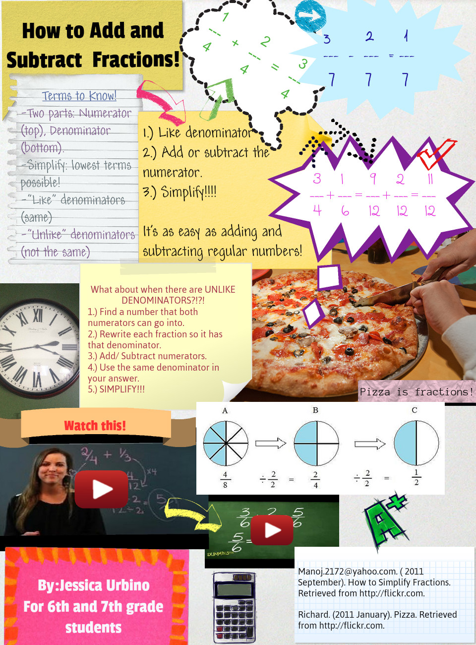 How to Add and Subtract Fractions!