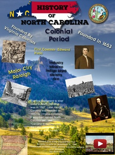 History of North Carolina